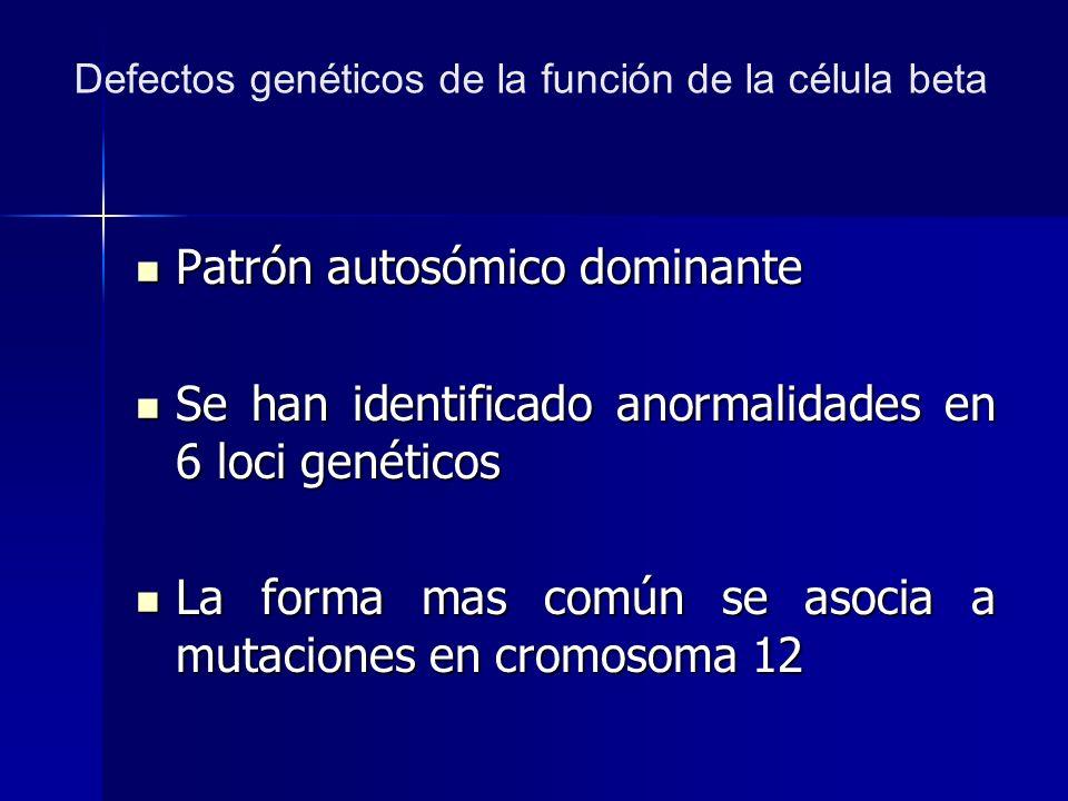 Patrón autosómico dominante Patrón autosómico dominante Se han identificado anormalidades en 6 loci genéticos Se han identificado anormalidades en 6 l