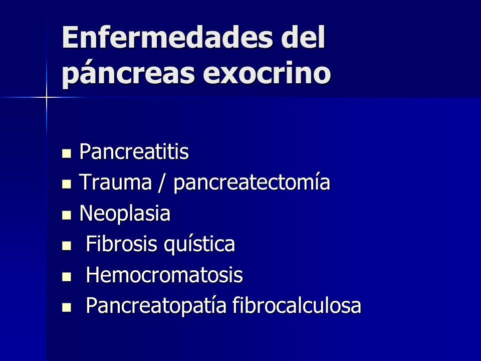 Enfermedades del páncreas exocrino Pancreatitis Pancreatitis Trauma / pancreatectomía Trauma / pancreatectomía Neoplasia Neoplasia Fibrosis quística F
