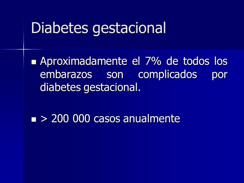 Diabetes gestacional Aproximadamente el 7% de todos los embarazos son complicados por diabetes gestacional. Aproximadamente el 7% de todos los embaraz