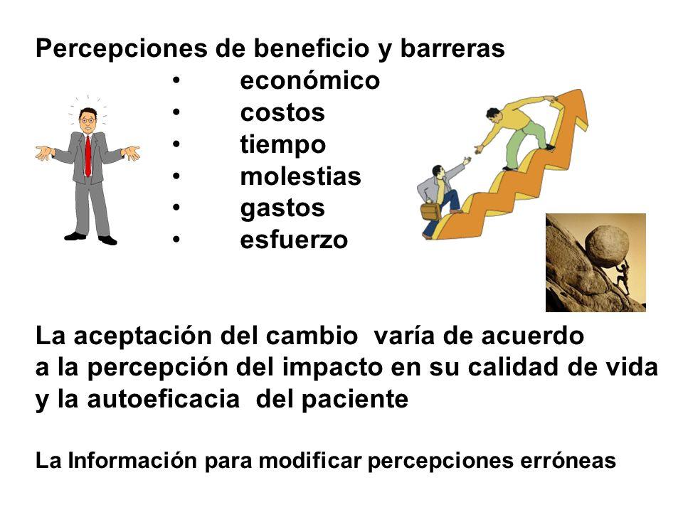Percepciones de beneficio y barreras económico costos tiempo molestias gastos esfuerzo La aceptación del cambio varía de acuerdo a la percepción del i