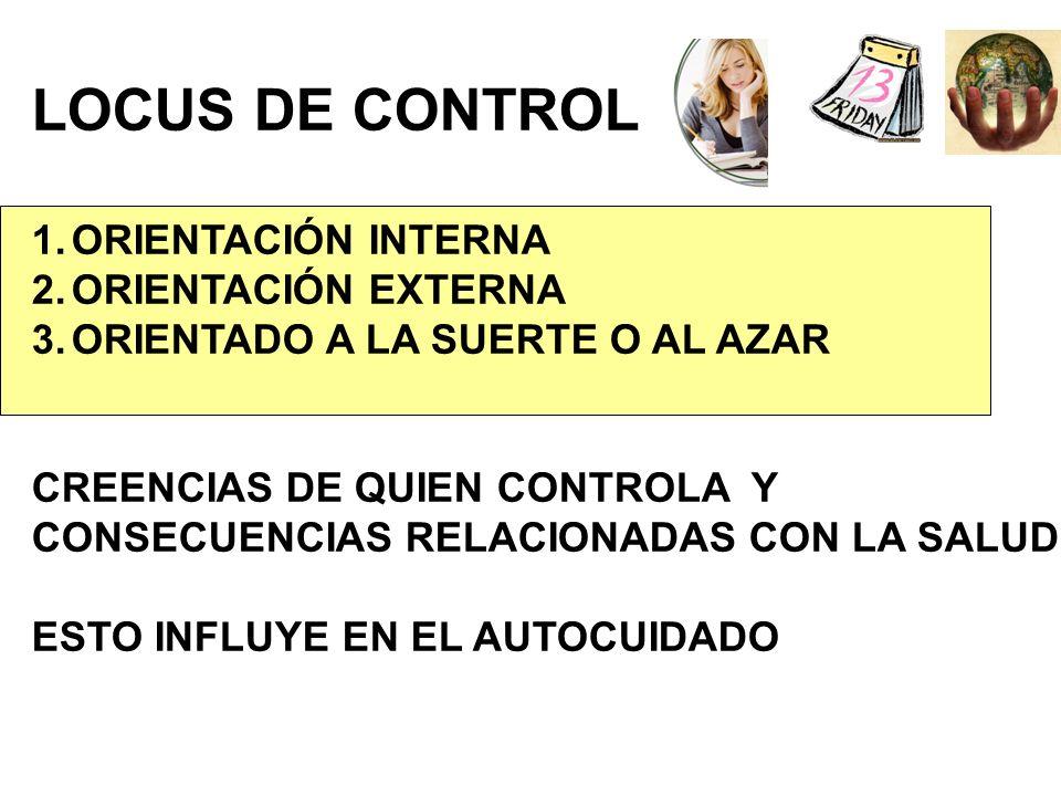 LOCUS DE CONTROL 1.ORIENTACIÓN INTERNA 2.ORIENTACIÓN EXTERNA 3.ORIENTADO A LA SUERTE O AL AZAR CREENCIAS DE QUIEN CONTROLA Y CONSECUENCIAS RELACIONADA
