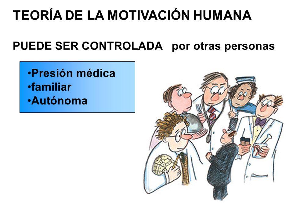 TEORÍA DE LA MOTIVACIÓN HUMANA PUEDE SER CONTROLADA por otras personas Presión médica familiar Autónoma