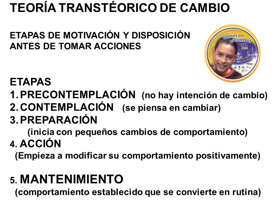 TEORÍA TRANSTÉORICO DE CAMBIO ETAPAS DE MOTIVACIÓN Y DISPOSICIÓN ANTES DE TOMAR ACCIONES ETAPAS 1.PRECONTEMPLACIÓN (no hay intención de cambio) 2.CONT