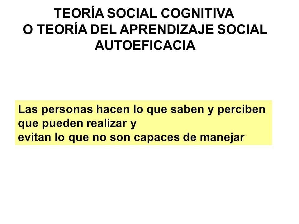 TEORÍA SOCIAL COGNITIVA O TEORÍA DEL APRENDIZAJE SOCIAL AUTOEFICACIA Las personas hacen lo que saben y perciben que pueden realizar y evitan lo que no