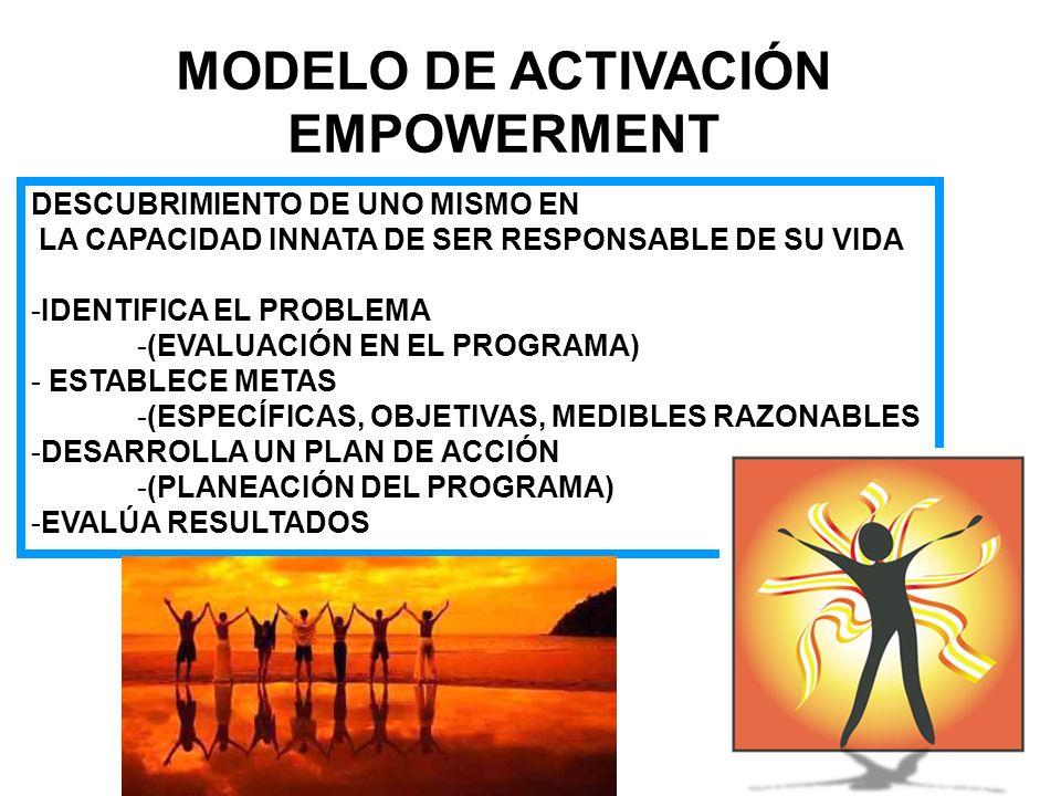 MODELO DE ACTIVACIÓN EMPOWERMENT DESCUBRIMIENTO DE UNO MISMO EN LA CAPACIDAD INNATA DE SER RESPONSABLE DE SU VIDA -IDENTIFICA EL PROBLEMA -(EVALUACIÓN