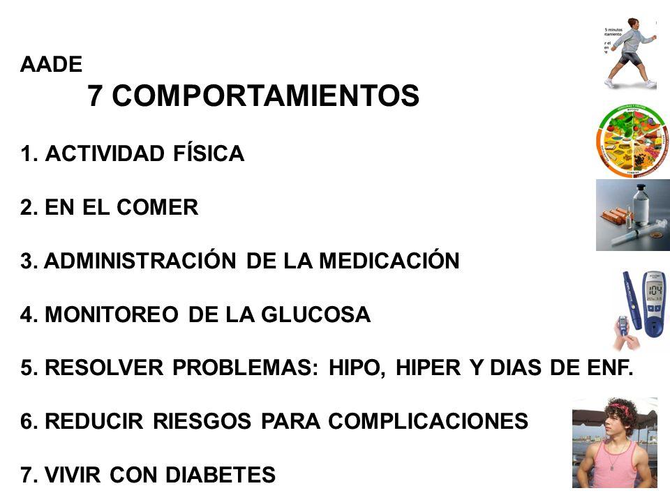 AADE 7 COMPORTAMIENTOS 1.ACTIVIDAD FÍSICA 2. EN EL COMER 3. ADMINISTRACIÓN DE LA MEDICACIÓN 4. MONITOREO DE LA GLUCOSA 5. RESOLVER PROBLEMAS: HIPO, HI
