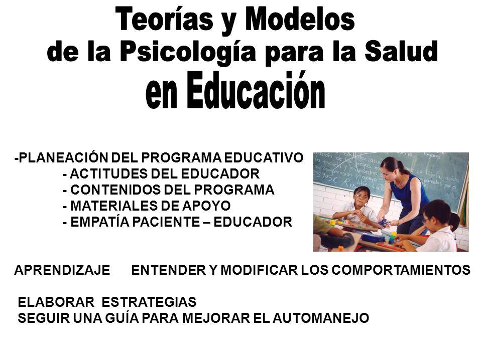 -PLANEACIÓN DEL PROGRAMA EDUCATIVO - ACTITUDES DEL EDUCADOR - CONTENIDOS DEL PROGRAMA - MATERIALES DE APOYO - EMPATÍA PACIENTE – EDUCADOR APRENDIZAJE