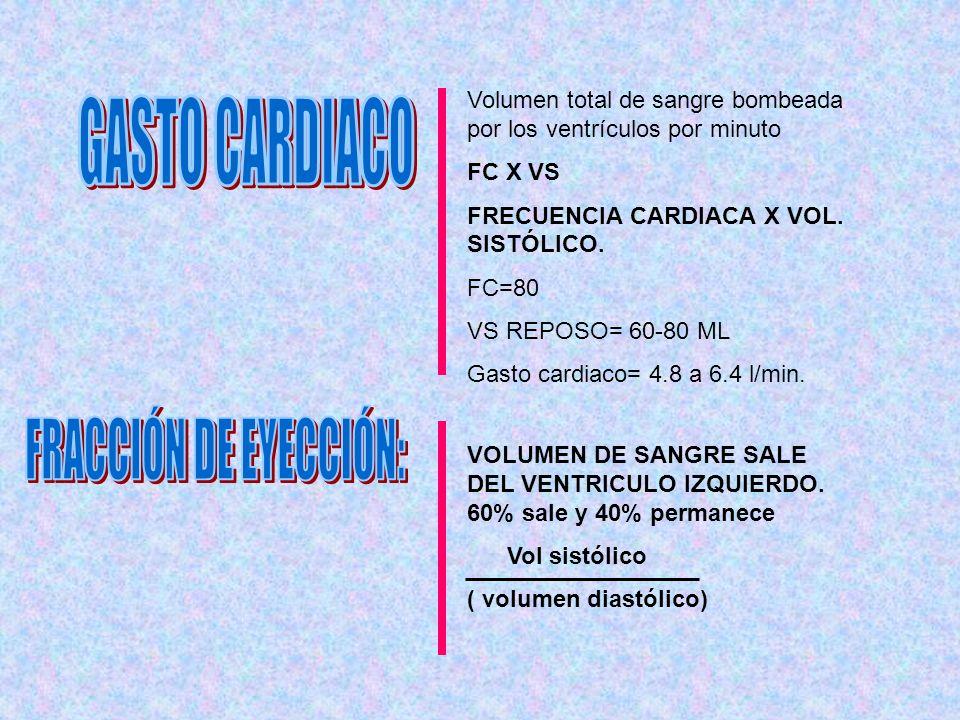 Volumen total de sangre bombeada por los ventrículos por minuto FC X VS FRECUENCIA CARDIACA X VOL. SISTÓLICO. FC=80 VS REPOSO= 60-80 ML Gasto cardiaco