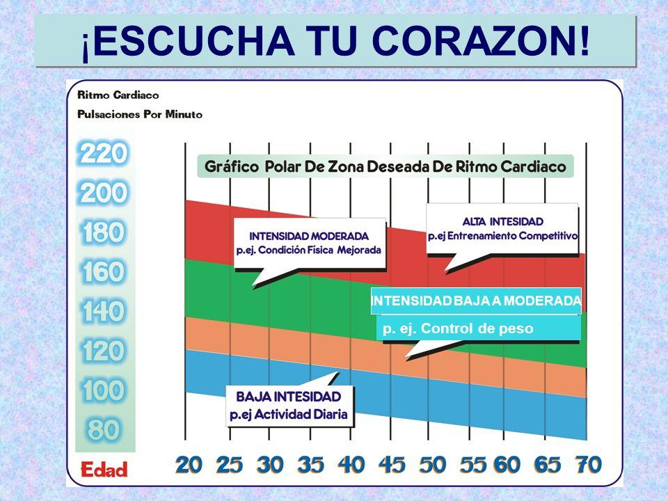 ¡ESCUCHA TU CORAZON! p. ej. Control de peso INTENSIDAD BAJA A MODERADA
