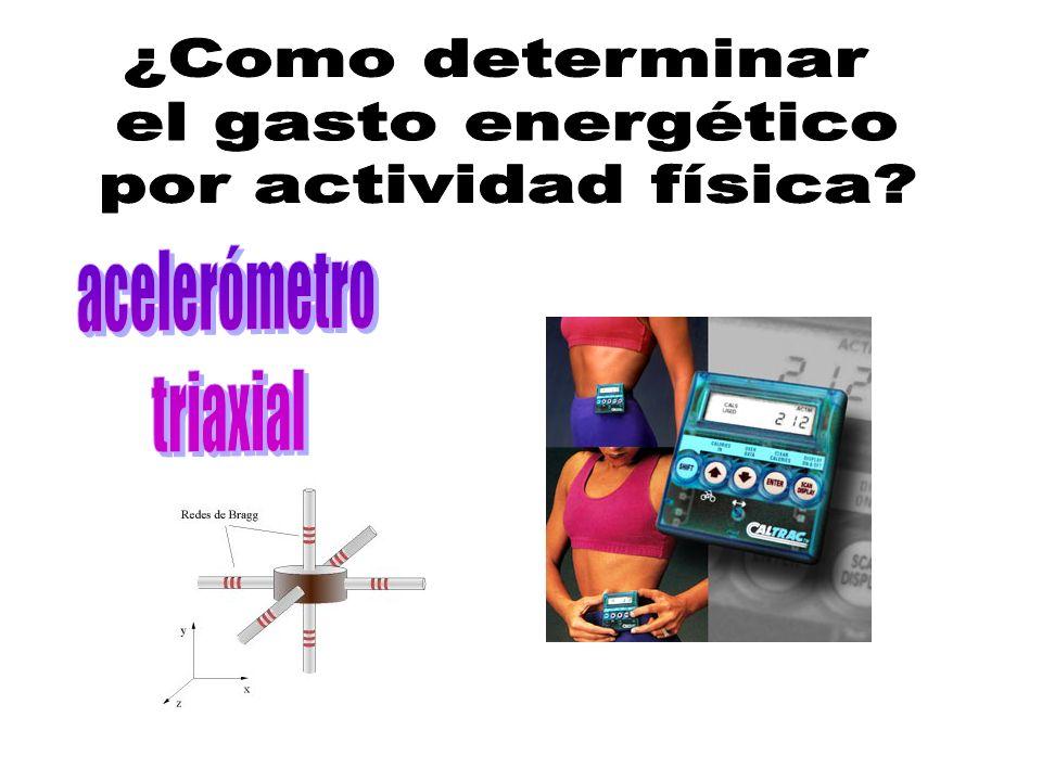 DURMIENDO MET = 0.9 CORRIENDO A 10.9 mph MET = 18