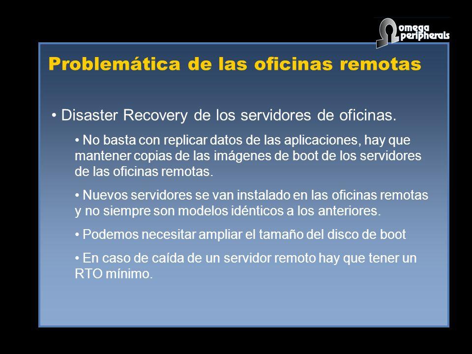 Problemática de las oficinas remotas Disaster Recovery de los servidores de oficinas.