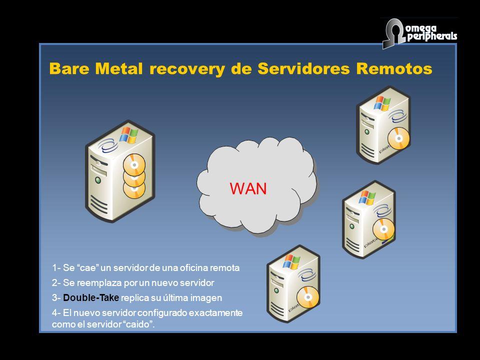 Bare Metal recovery de Servidores Remotos WAN 1- Se cae un servidor de una oficina remota 2- Se reemplaza por un nuevo servidor 3- Double-Take replica su última imagen 4- El nuevo servidor configurado exactamente como el servidor caido.