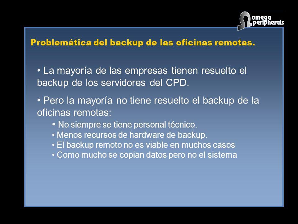 Problemática del backup de las oficinas remotas.