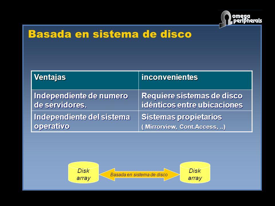 Basada en sistema de disco Ventajasinconvenientes Independiente de numero de servidores.