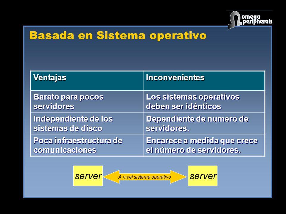 Basada en Sistema operativo VentajasInconvenientes Barato para pocos servidores Los sistemas operativos deben ser idénticos Independiente de los sistemas de disco Dependiente de numero de servidores.