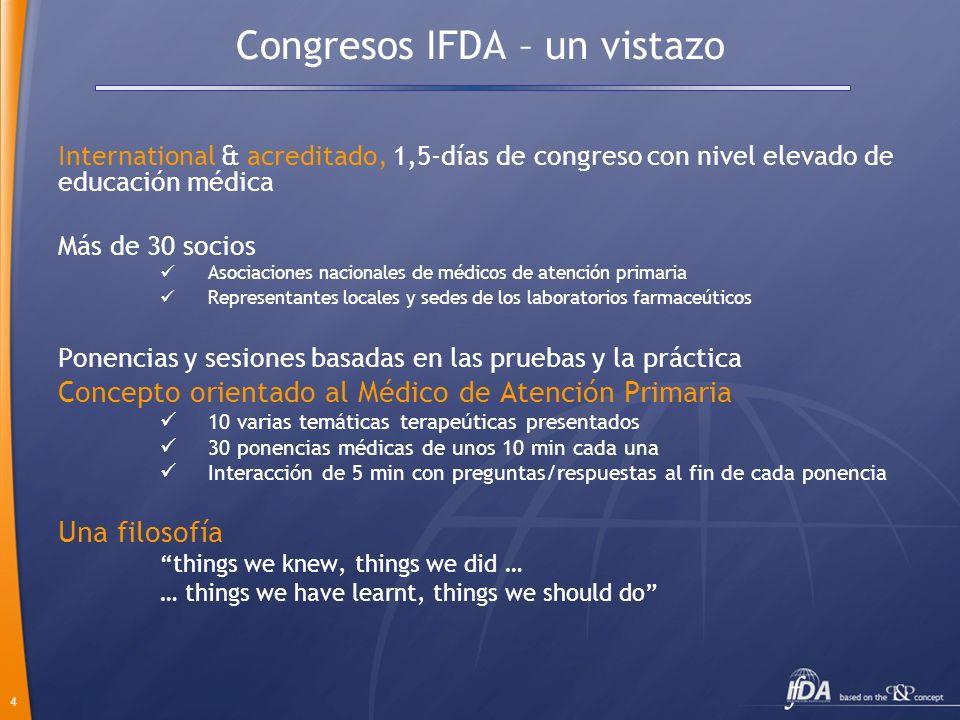 4 Congresos IFDA – un vistazo International & acreditado, 1,5-días de congreso con nivel elevado de educación médica Más de 30 socios Asociaciones nac