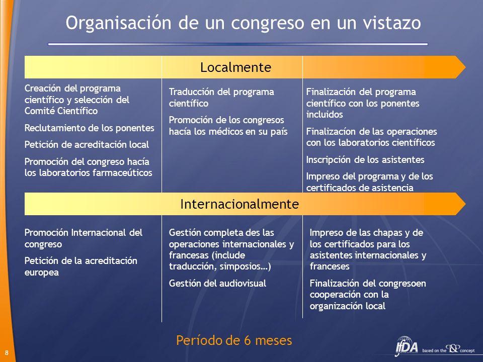 8 Organisación de un congreso en un vistazo Localmente Período de 6 meses Creación del programa científico y selección del Comité Científico Reclutami