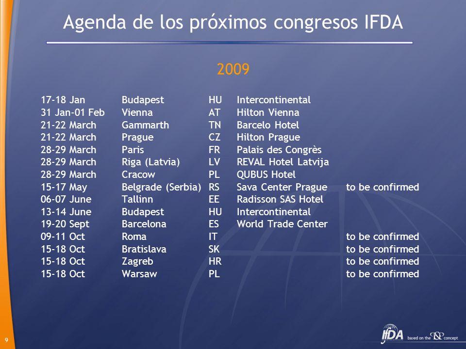 9 Agenda de los próximos congresos IFDA 2009 17-18 JanBudapestHUIntercontinental 31 Jan-01 FebViennaATHilton Vienna 21-22 MarchGammarthTNBarcelo Hotel