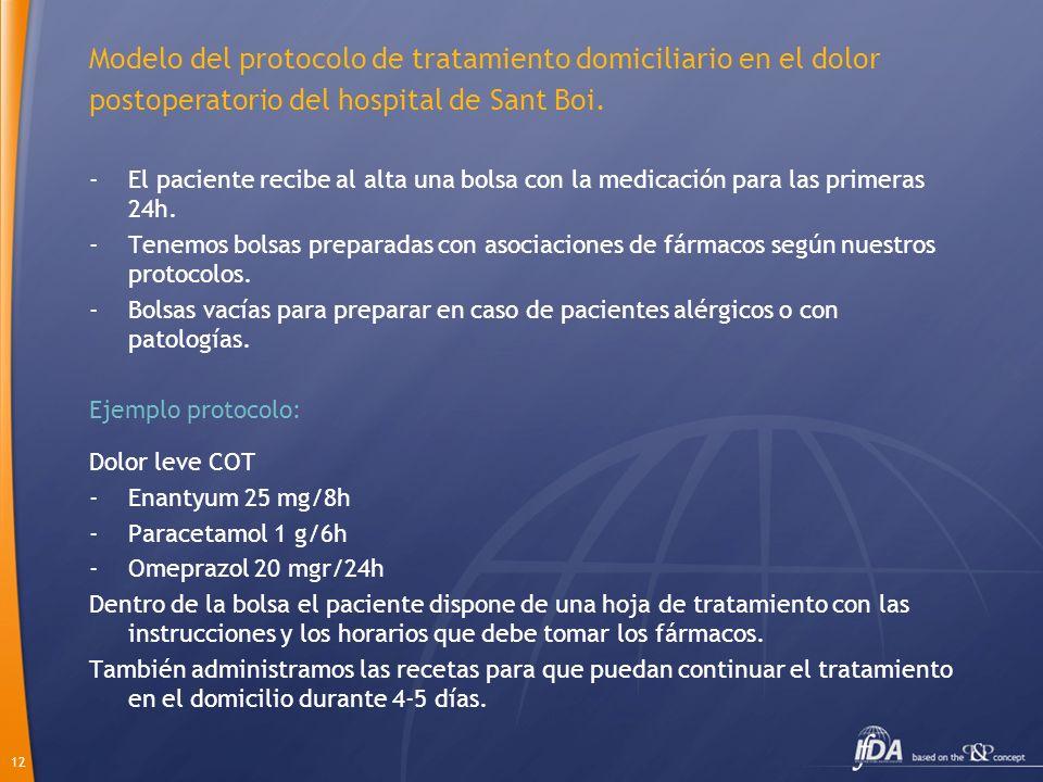 12 Modelo del protocolo de tratamiento domiciliario en el dolor postoperatorio del hospital de Sant Boi. -El paciente recibe al alta una bolsa con la