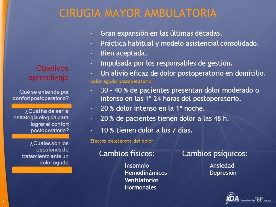 2 CIRUGIA MAYOR AMBULATORIA - Gran expansión en las últimas décadas. - Práctica habitual y modelo asistencial consolidado. - Bien aceptada. - Impulsad