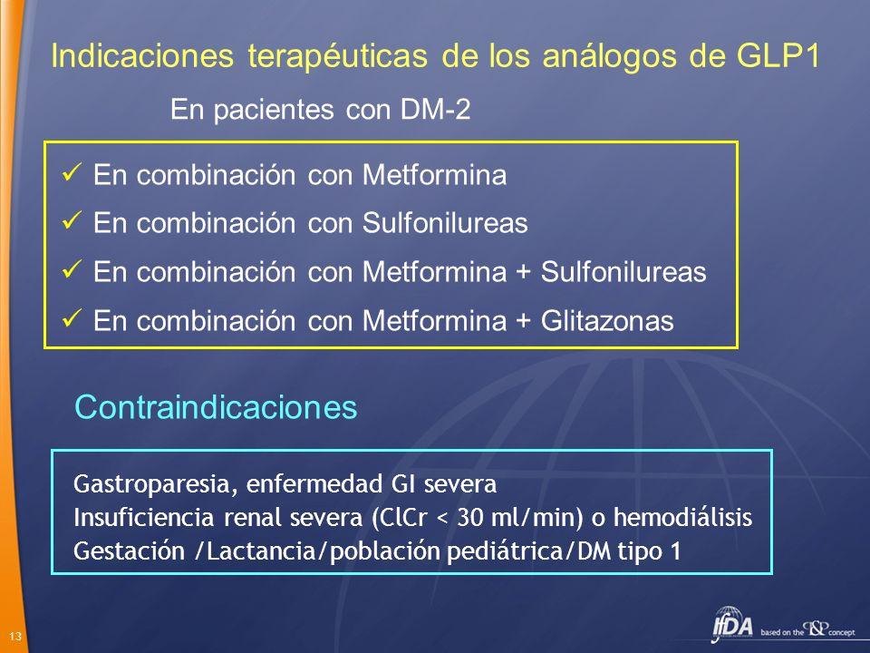 13 Indicaciones terapéuticas de los análogos de GLP1 En combinación con Metformina En combinación con Sulfonilureas En combinación con Metformina + Su