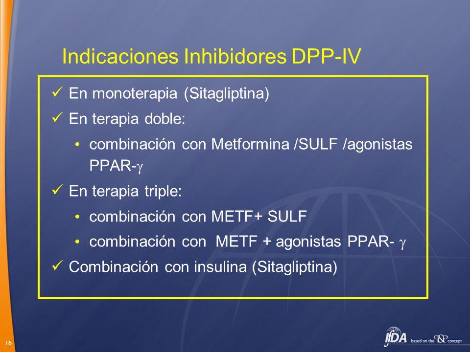 16 Indicaciones Inhibidores DPP-IV En monoterapia (Sitagliptina) En terapia doble: combinación con Metformina /SULF /agonistas PPAR- En terapia triple