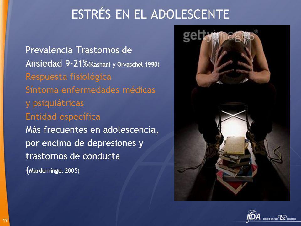 19 ESTRÉS EN EL ADOLESCENTE Prevalencia Trastornos de Ansiedad 9-21% (Kashani y Orvaschel,1990) Respuesta fisiológica Síntoma enfermedades médicas y p