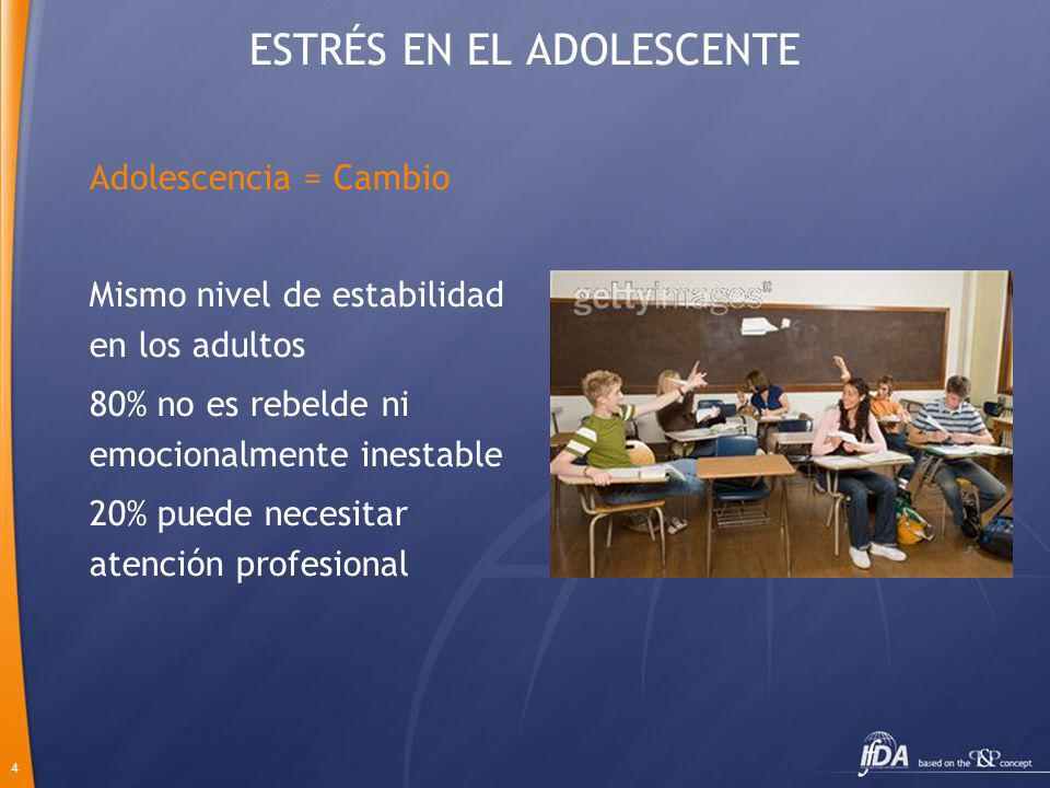 4 ESTRÉS EN EL ADOLESCENTE Adolescencia = Cambio Mismo nivel de estabilidad en los adultos 80% no es rebelde ni emocionalmente inestable 20% puede nec