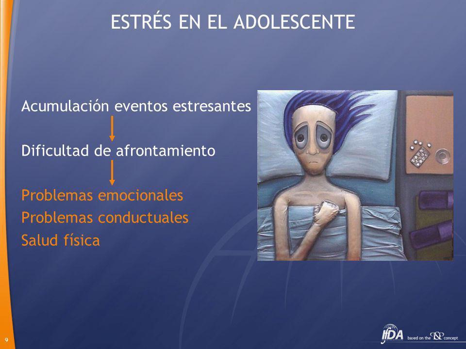 9 ESTRÉS EN EL ADOLESCENTE Acumulación eventos estresantes Dificultad de afrontamiento Problemas emocionales Problemas conductuales Salud física