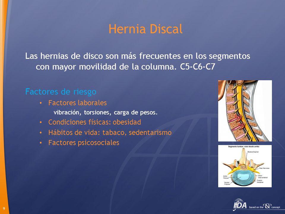 9 Hernia Discal Las hernias de disco son más frecuentes en los segmentos con mayor movilidad de la columna. C5-C6-C7 Factores de riesgo Factores labor
