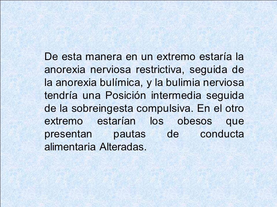 De esta manera en un extremo estaría la anorexia nerviosa restrictiva, seguida de la anorexia bulímica, y la bulimia nerviosa tendría una Posición int