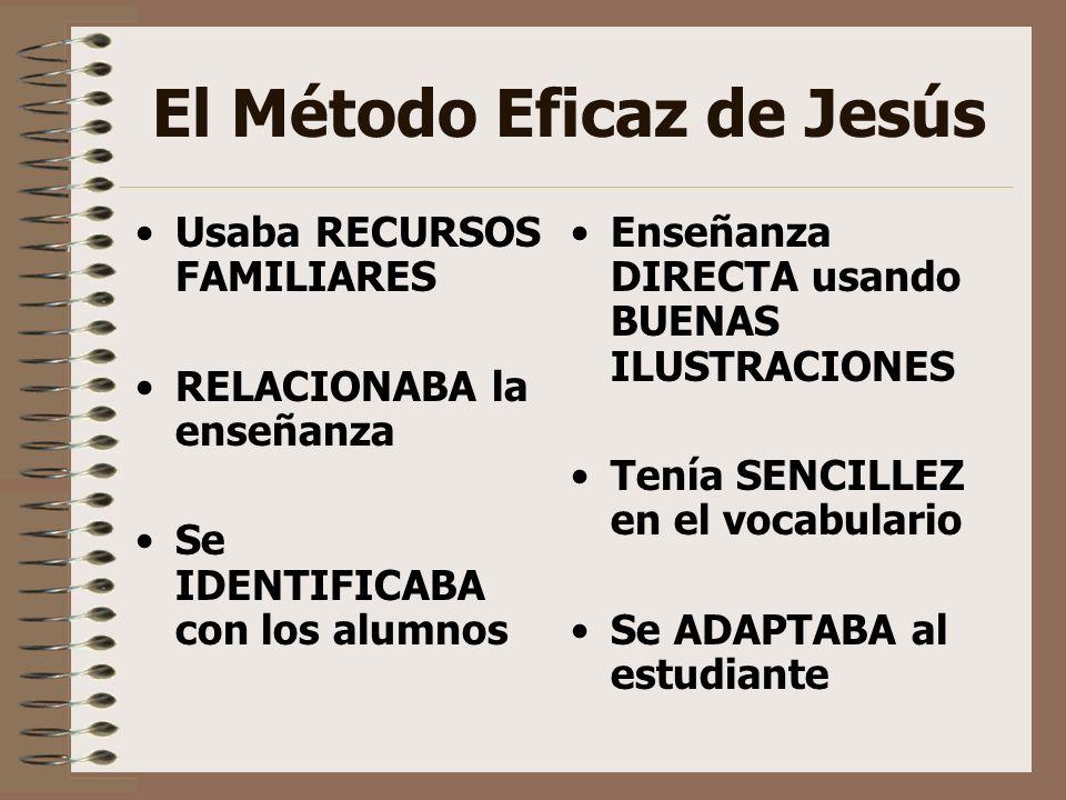 El Método Eficaz de Jesús Usaba RECURSOS FAMILIARES RELACIONABA la enseñanza Se IDENTIFICABA con los alumnos Enseñanza DIRECTA usando BUENAS ILUSTRACI