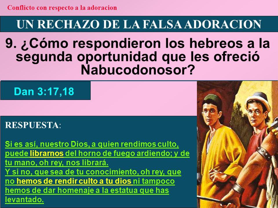 EL HORNO ARDIENTE 10.¿Cómo reacciono Nabucodonosor ante la defensa de los hebreos.