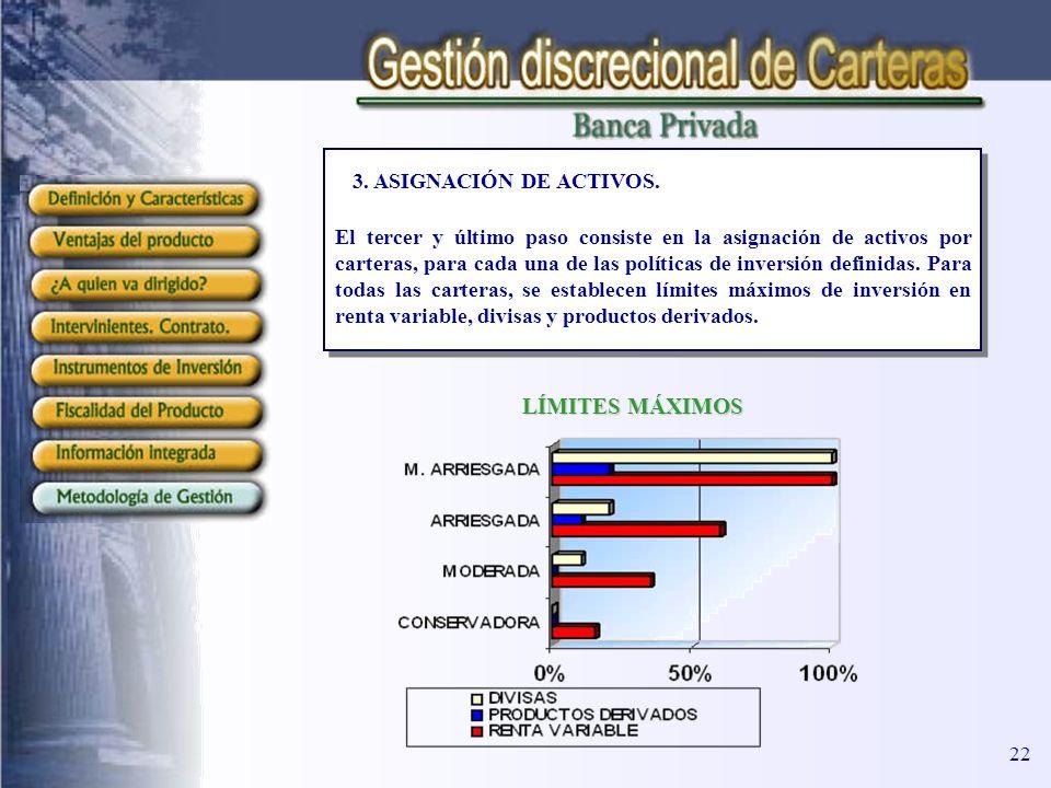 3. ASIGNACIÓN DE ACTIVOS.