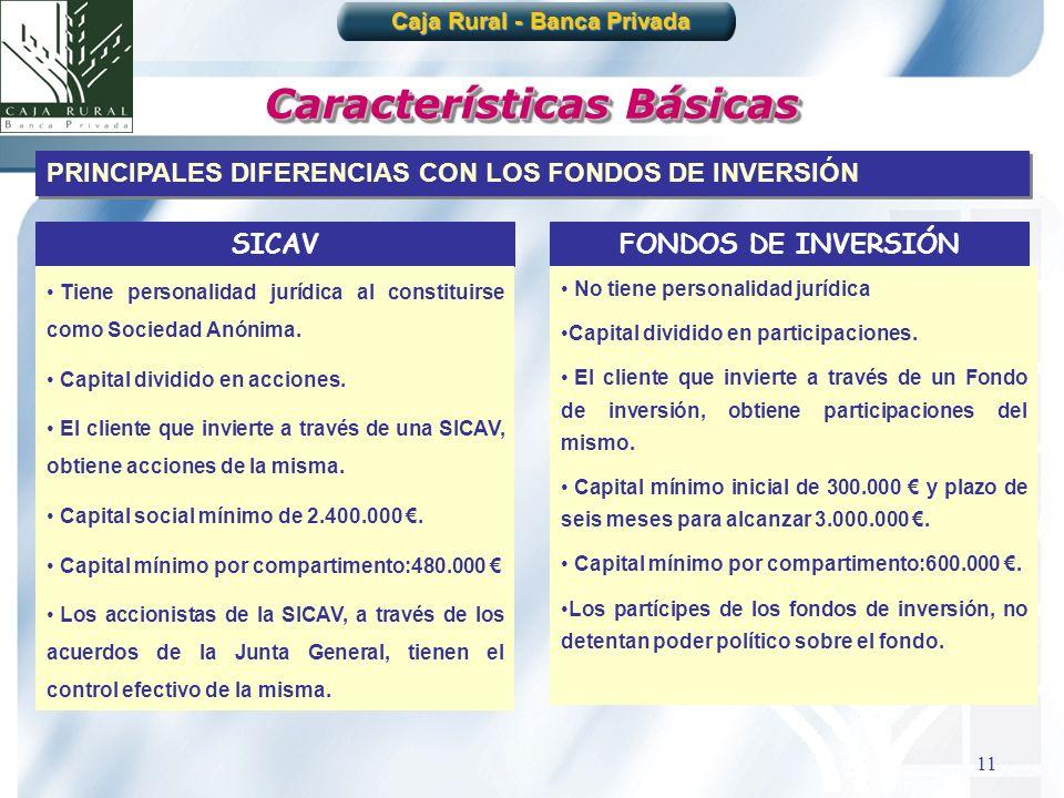 11 Características Básicas PRINCIPALES DIFERENCIAS CON LOS FONDOS DE INVERSIÓN Caja Rural - Banca Privada SICAVFONDOS DE INVERSIÓN Tiene personalidad