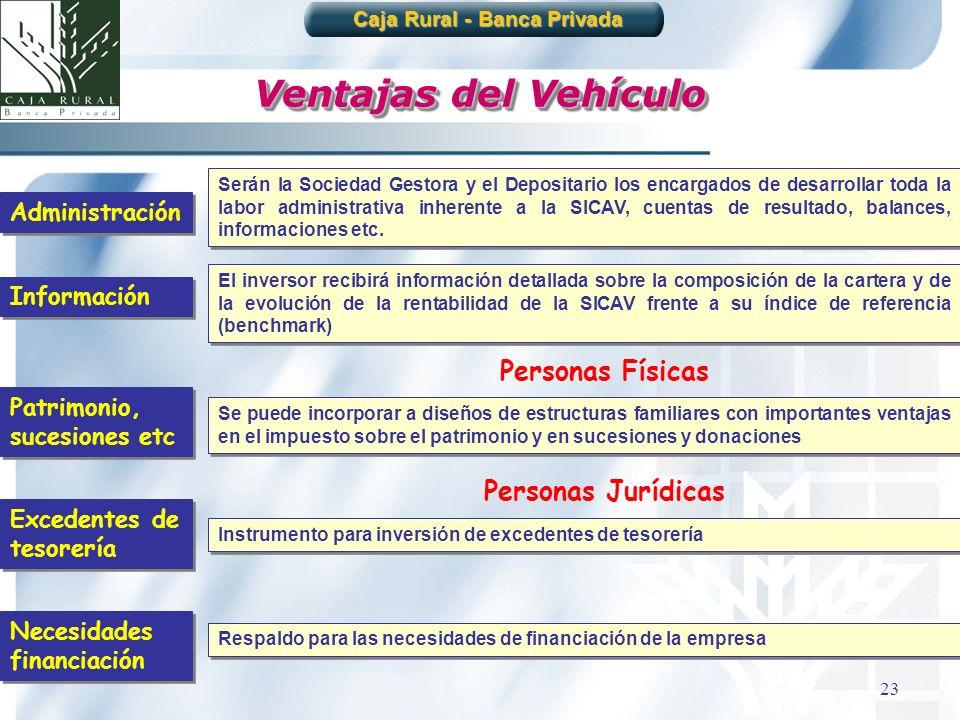 23 Ventajas del Vehículo Serán la Sociedad Gestora y el Depositario los encargados de desarrollar toda la labor administrativa inherente a la SICAV, c