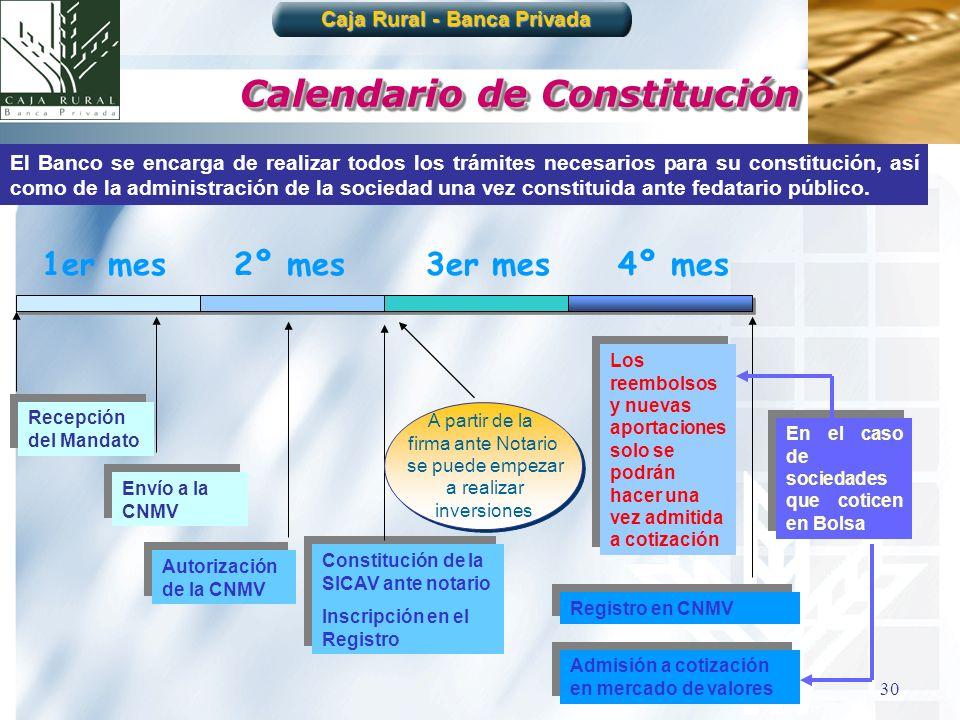 30 Calendario de Constitución Recepción del Mandato Envío a la CNMV Constitución de la SICAV ante notario Inscripción en el Registro Constitución de l