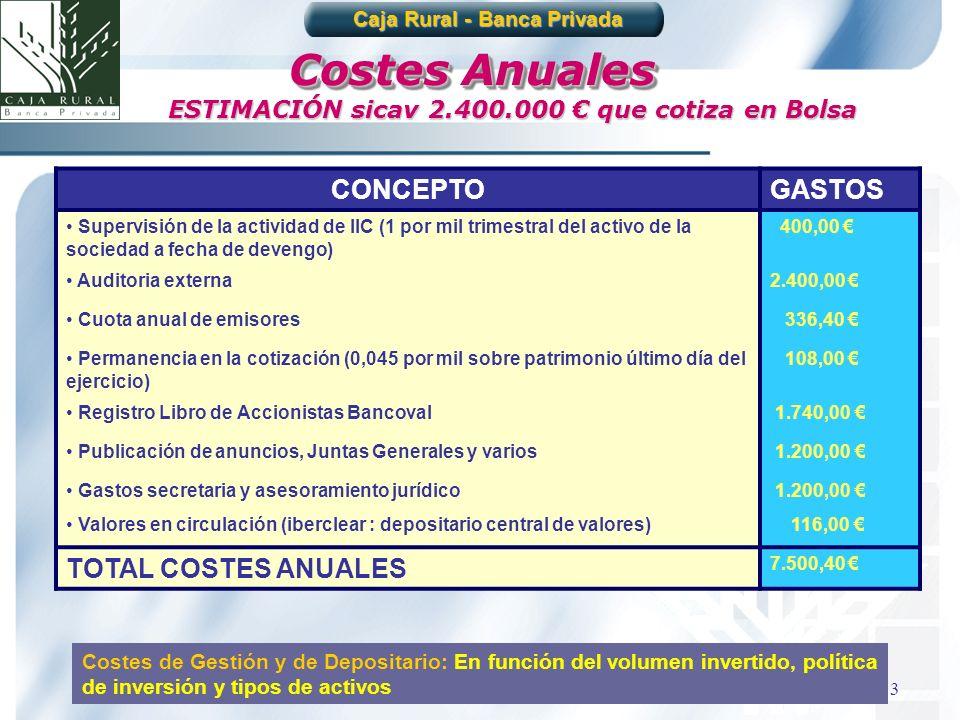 33 Costes Anuales Costes de Gestión y de Depositario: En función del volumen invertido, política de inversión y tipos de activos Caja Rural - Banca Pr