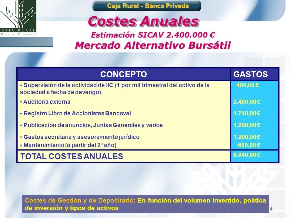 34 Costes Anuales Costes de Gestión y de Depositario: En función del volumen invertido, política de inversión y tipos de activos Caja Rural - Banca Pr