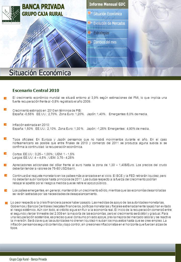 5 El crecimiento económico mundial se situará entorno al 3,9% según estimaciones del FMI, lo que implica una fuerte recuperación frente al -0,8% registrado el año 2009.