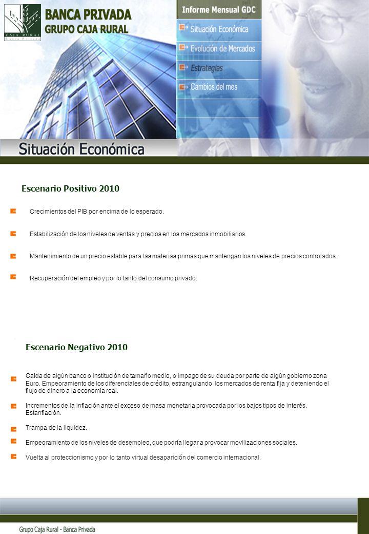 7 Partiendo de un escenario base de crecimiento moderado a nivel global, baja inflación, recuperación de beneficios empresariales y repunte en TIRes y prima de riesgo en niveles medios históricos (4,5%), apreciamos valor en las bolsas con una visión de medio plazo (conjunto del año 2010).