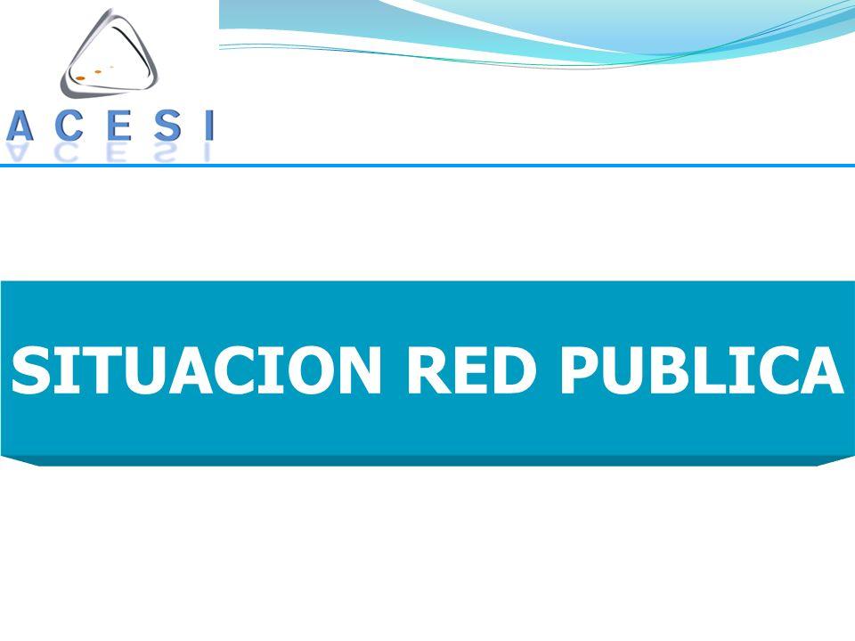 SITUACION RED PUBLICA