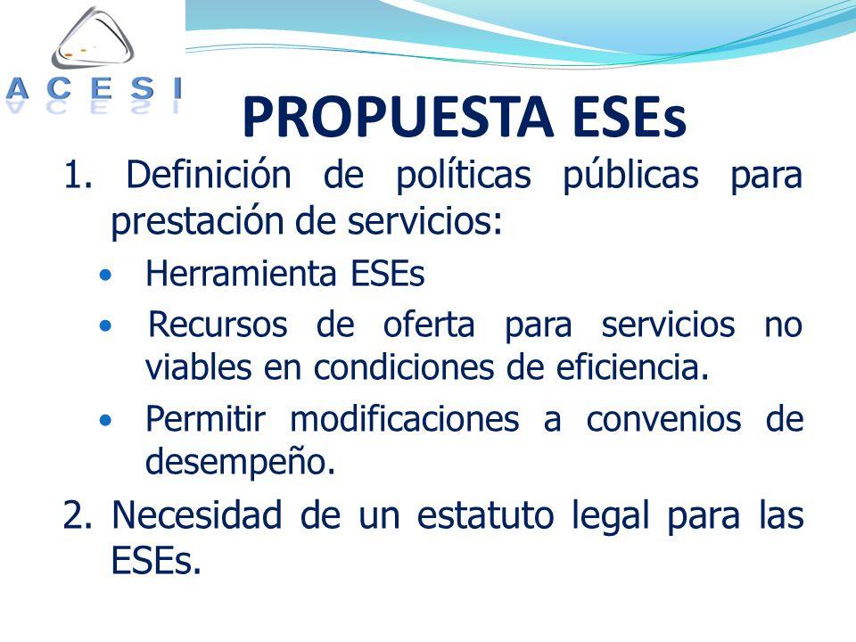 1. Definición de políticas públicas para prestación de servicios: Herramienta ESEs Recursos de oferta para servicios no viables en condiciones de efic
