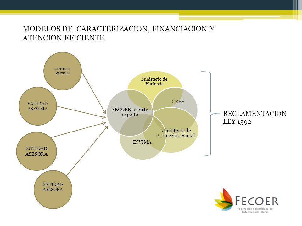 CRES Ministerio de Protección Social INVIMA FECOER- comité experto ENTIDAD ASESORA ENTIDAD ASESORA MODELOS DE CARACTERIZACION, FINANCIACION Y ATENCION