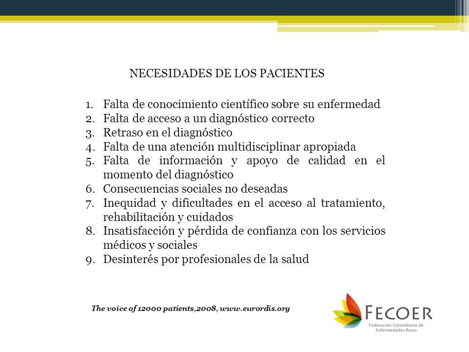 NECESIDADES DE LOS PACIENTES 1.Falta de conocimiento científico sobre su enfermedad 2.Falta de acceso a un diagnóstico correcto 3.Retraso en el diagnó
