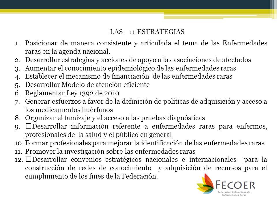 LEY 1392 DE 2010 ARTíCULO 5°_ FINANCIACIÓN DE LAS ENFERMEDADES HUÉRFANAS.