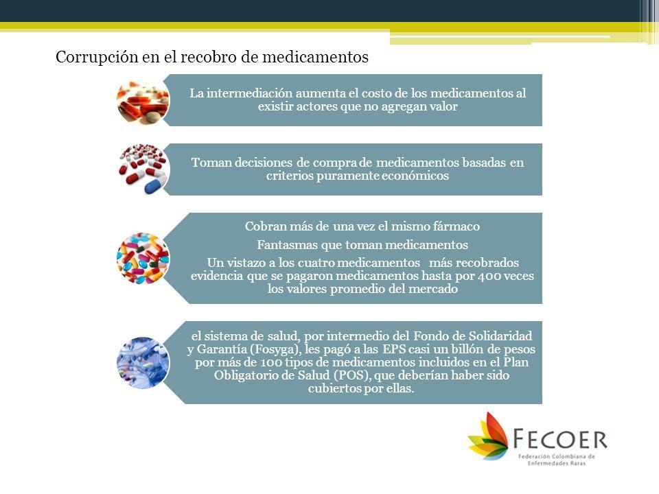 Corrupción en el recobro de medicamentos La intermediación aumenta el costo de los medicamentos al existir actores que no agregan valor Toman decision