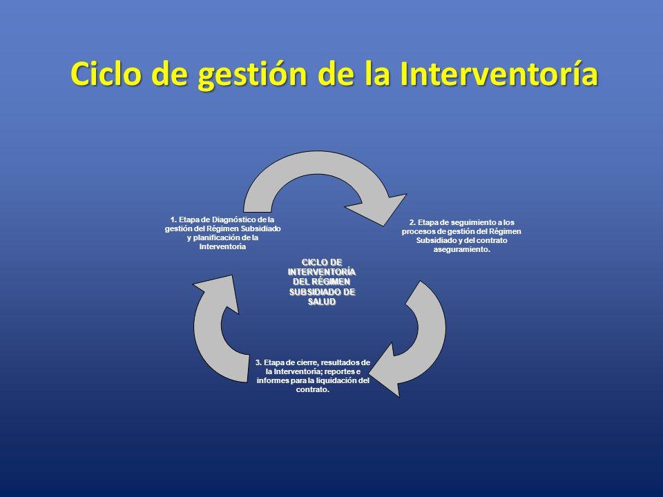 Ciclo de gestión de la Interventoría 2. Etapa de seguimiento a los procesos de gestión del Régimen Subsidiado y del contrato aseguramiento. 3. Etapa d