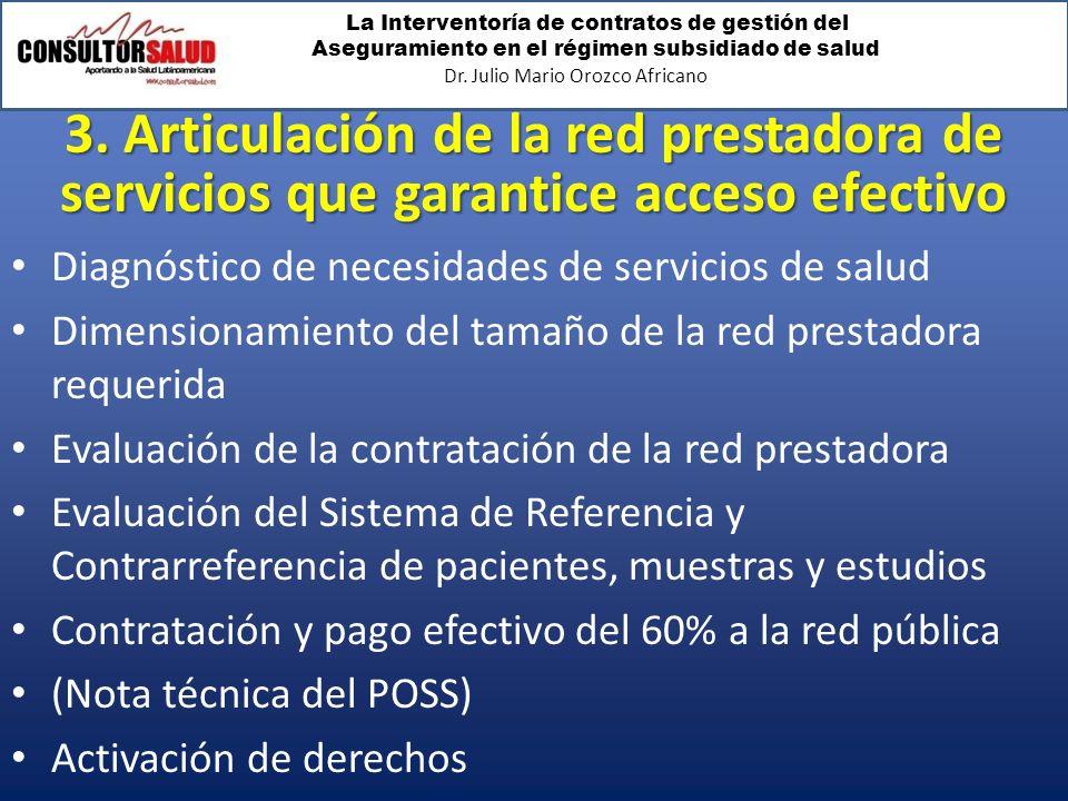 La Interventoría de contratos de gestión del Aseguramiento en el régimen subsidiado de salud Dr. Julio Mario Orozco Africano 3. Articulación de la red