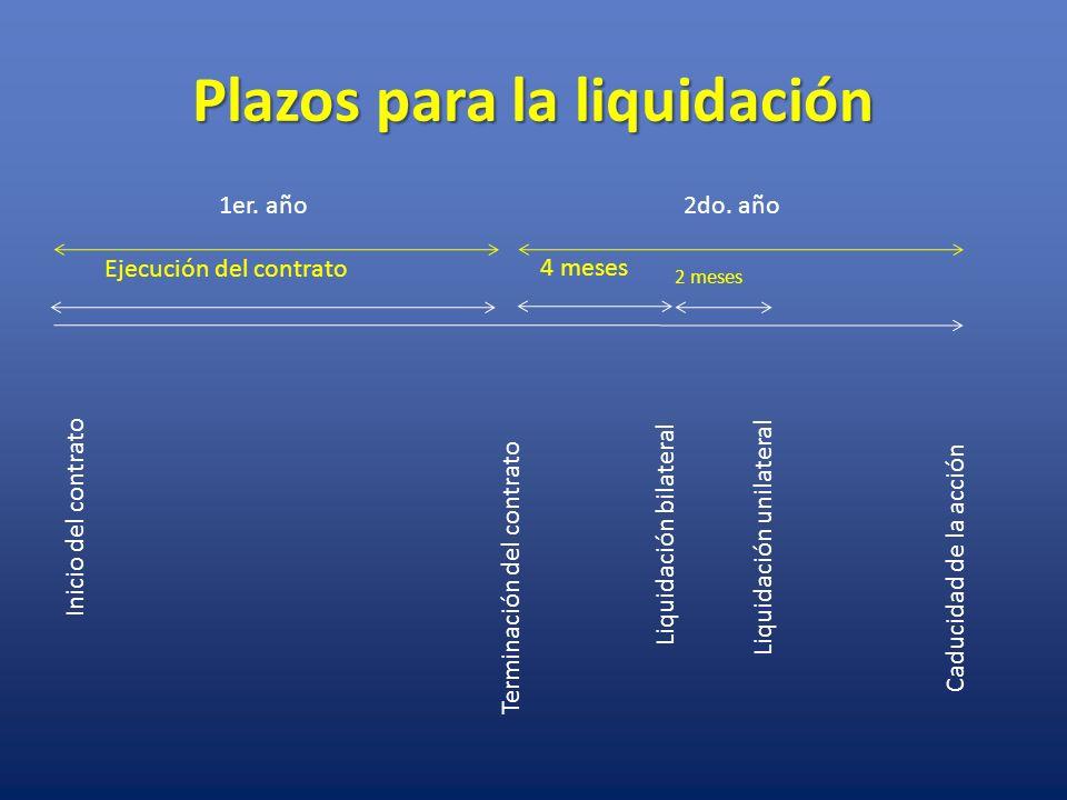 Plazos para la liquidación Inicio del contrato Terminación del contrato Liquidación bilateral Liquidación unilateral Caducidad de la acción 1er. año2d